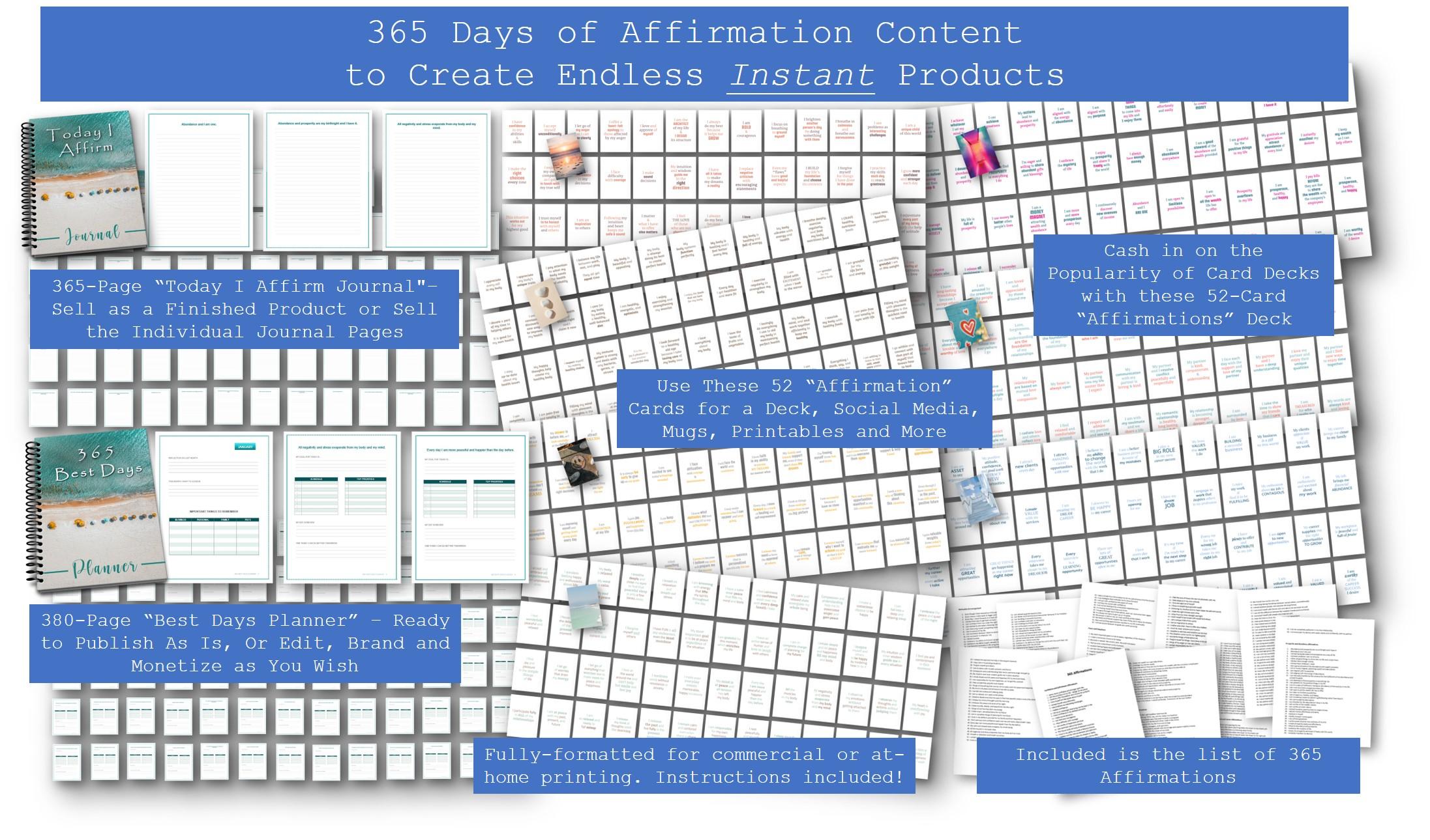 365 Days of Affirmation PLR Content